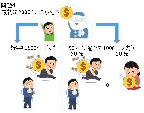 問題4の説明図